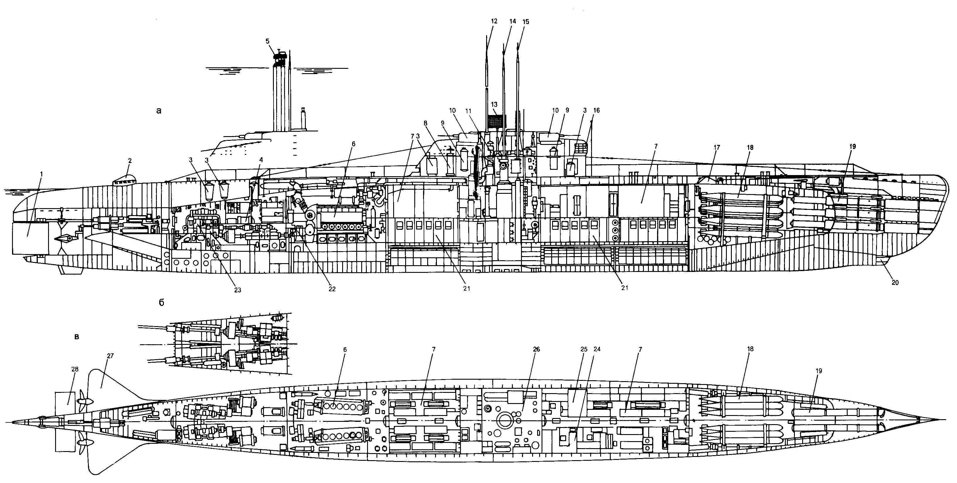 Схема подводной лодки.