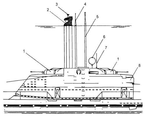 радиолокатор подводной лодки