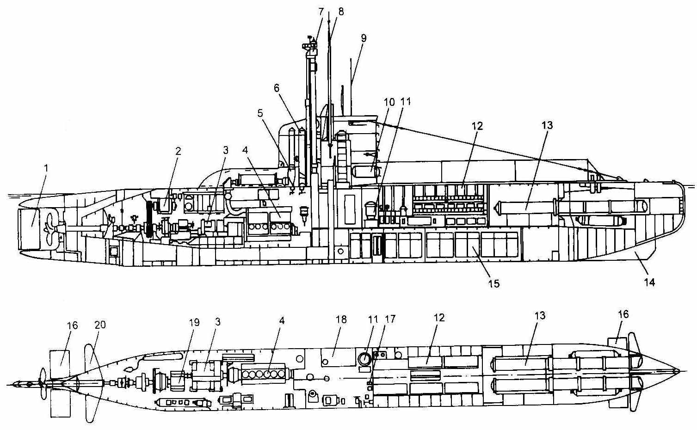 подводная лодка типа краб