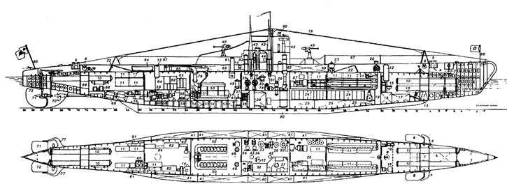 Подводная лодка Щ V серии схема
