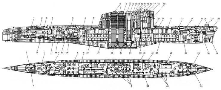 компоновка подводных лодок