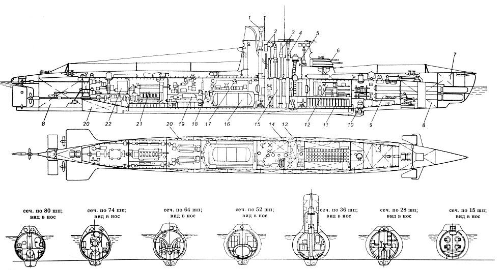 подводные лодки.